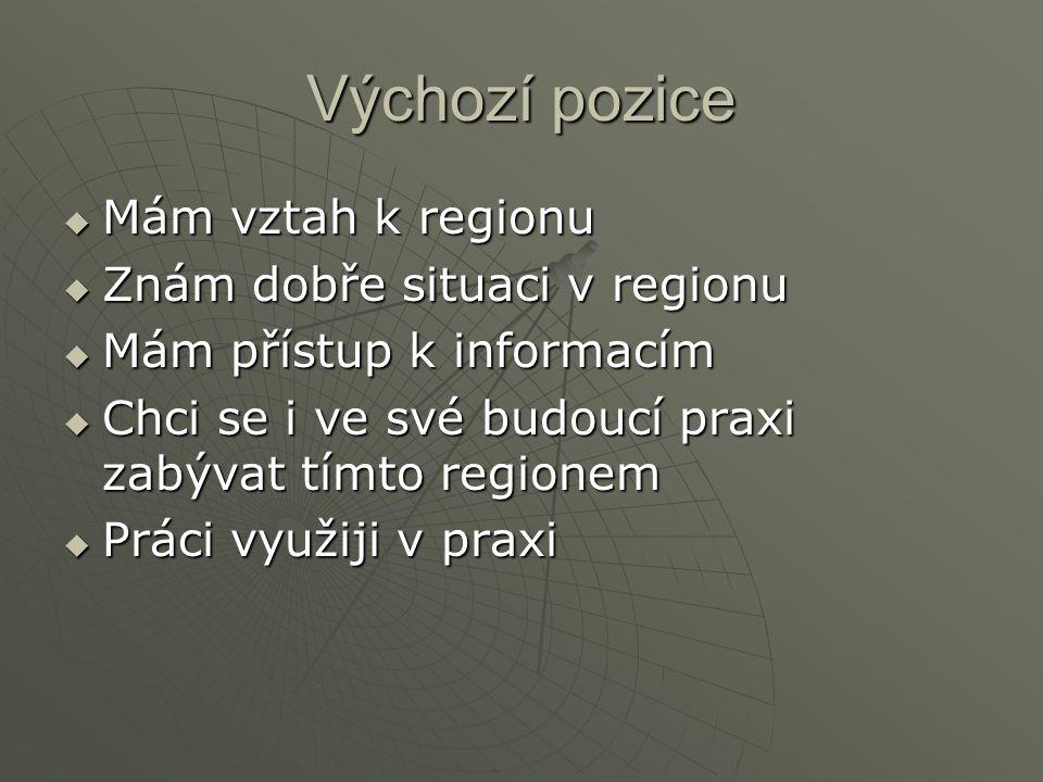 Výchozí pozice Mám vztah k regionu Znám dobře situaci v regionu
