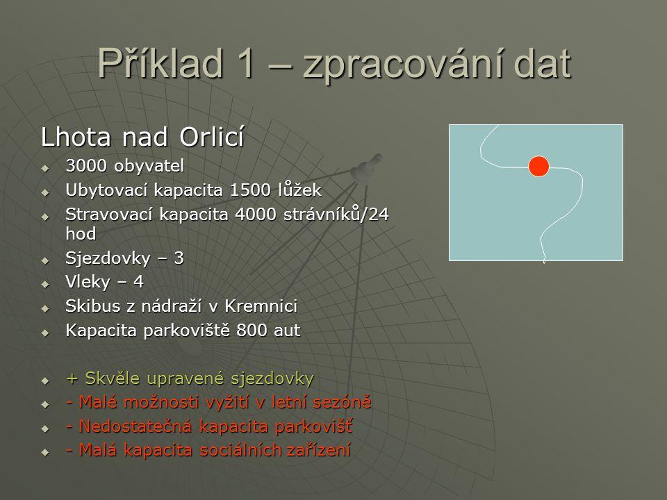 Příklad 1 – zpracování dat