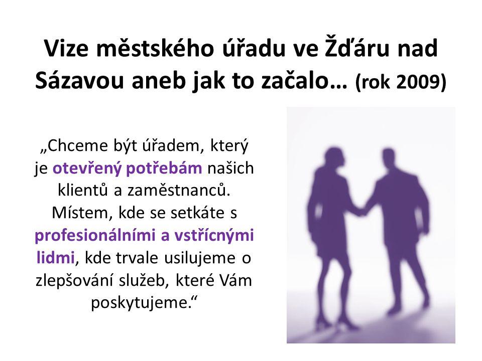 Vize městského úřadu ve Žďáru nad Sázavou aneb jak to začalo… (rok 2009)