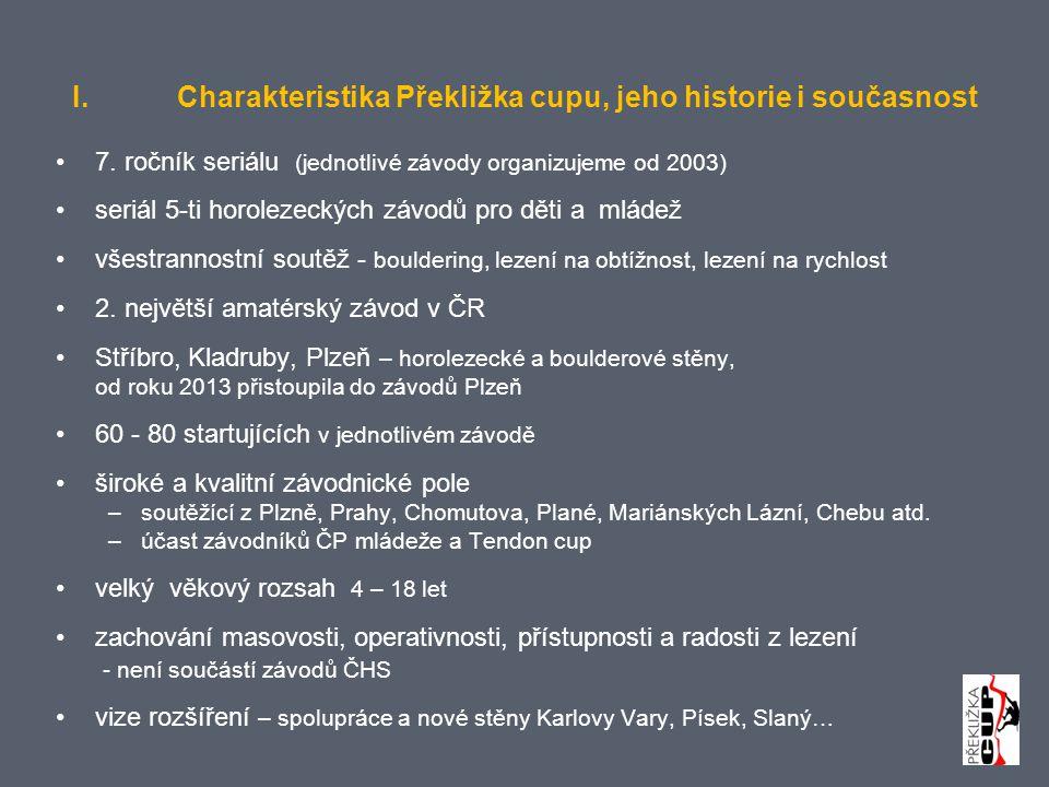 I. Charakteristika Překližka cupu, jeho historie i současnost