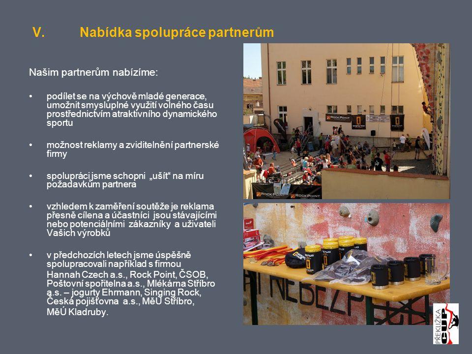 V. Nabídka spolupráce partnerům