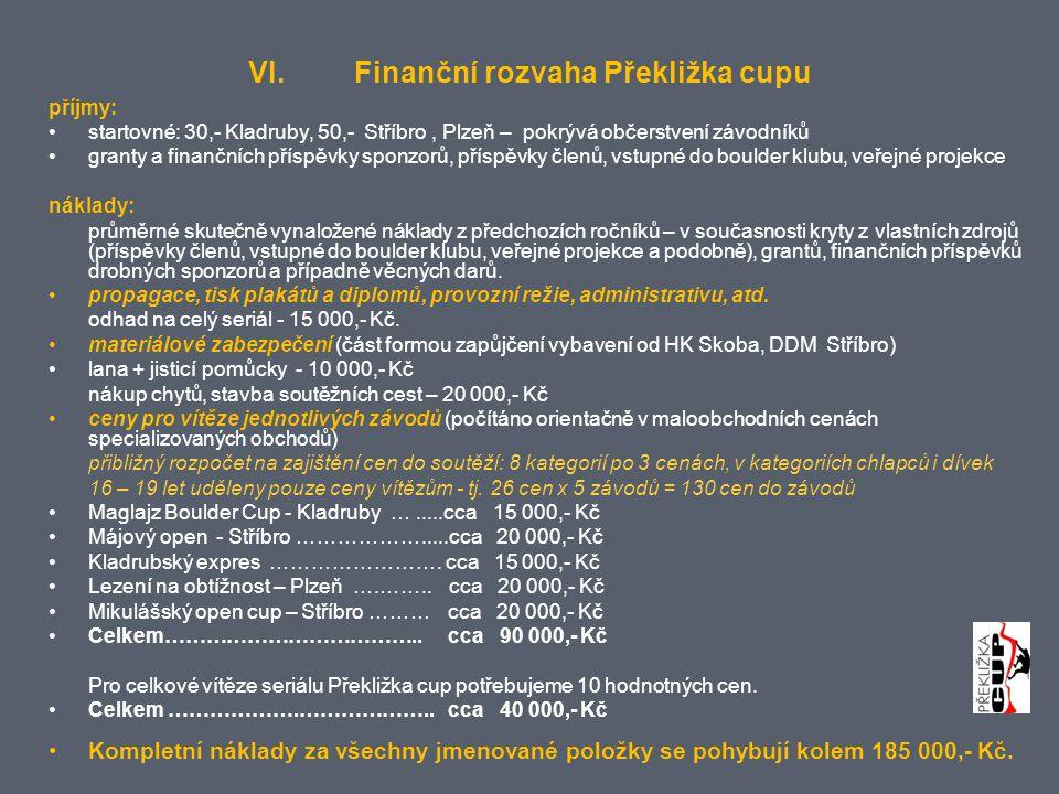 VI. Finanční rozvaha Překližka cupu