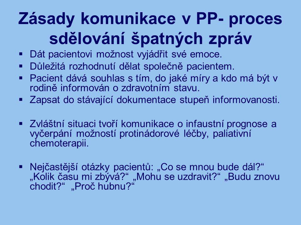 Zásady komunikace v PP- proces sdělování špatných zpráv