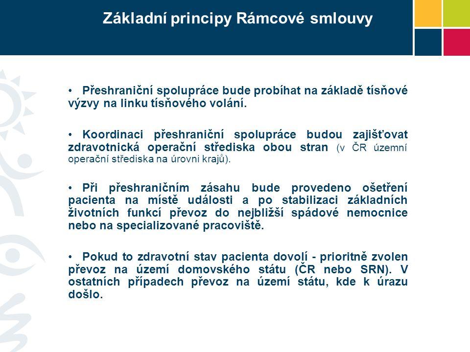 Základní principy Rámcové smlouvy