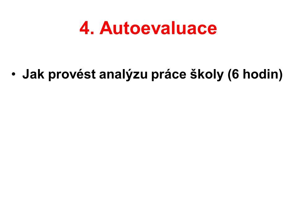 4. Autoevaluace Jak provést analýzu práce školy (6 hodin)