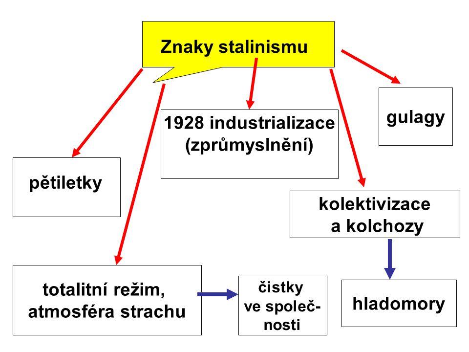 Znaky stalinismu gulagy 1928 industrializace (zprůmyslnění) pětiletky
