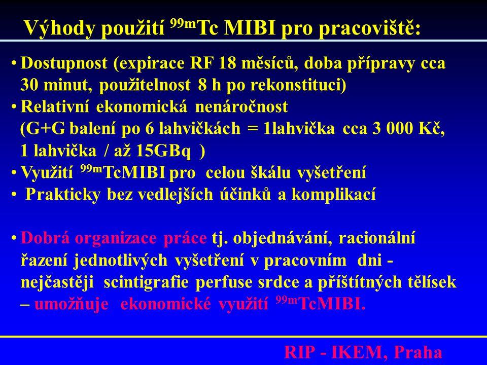 Výhody použití 99mTc MIBI pro pracoviště: