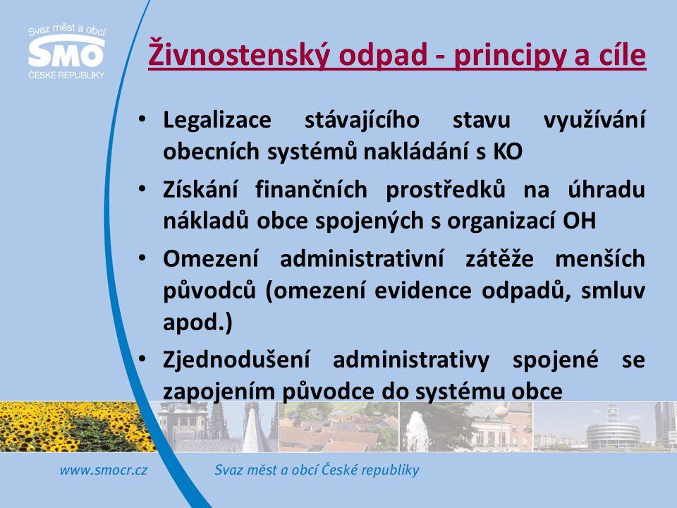 Živnostenský odpad - principy a cíle