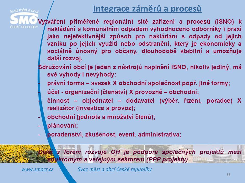 Integrace záměrů a procesů