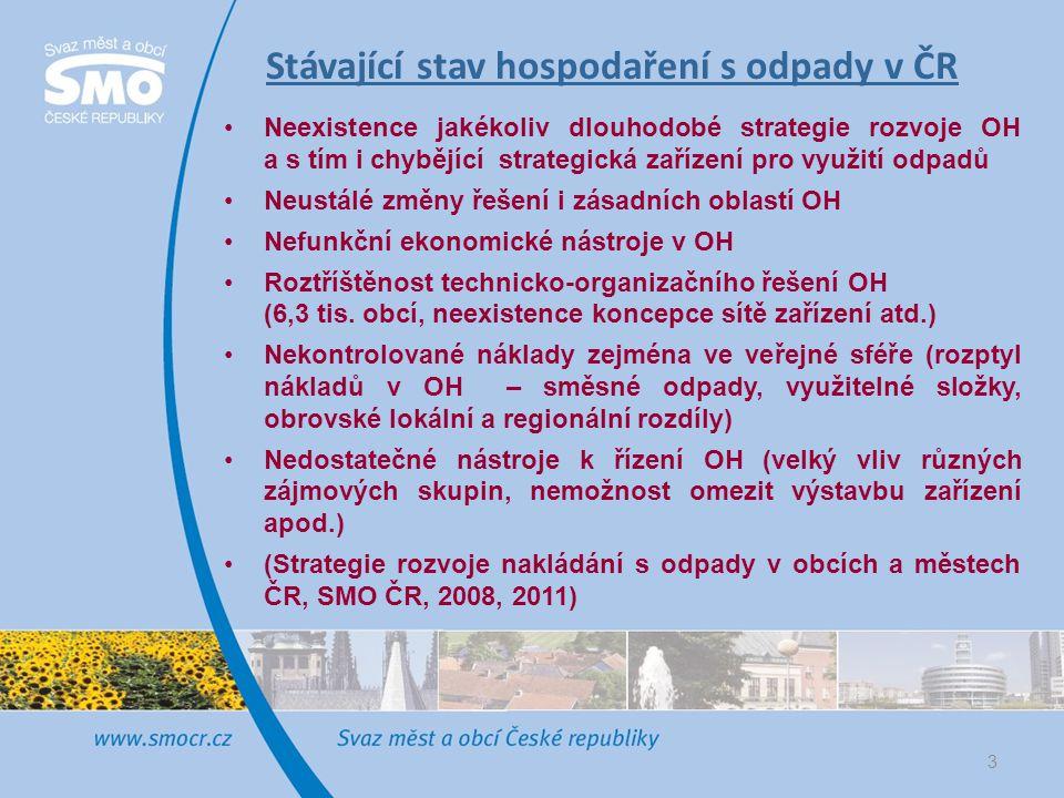 Stávající stav hospodaření s odpady v ČR