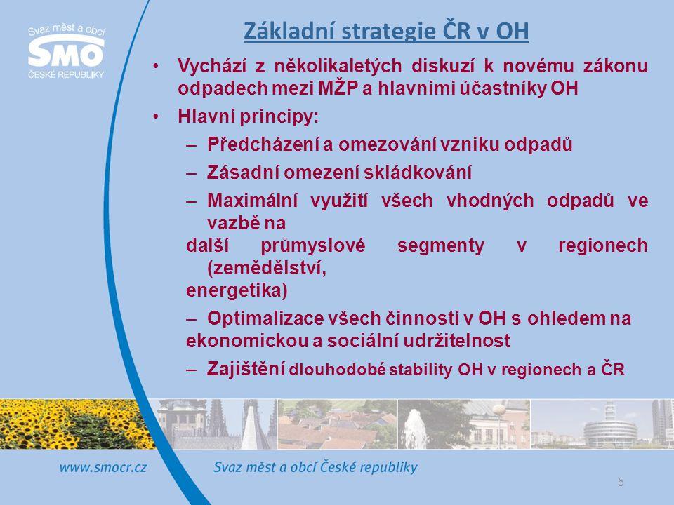 Základní strategie ČR v OH