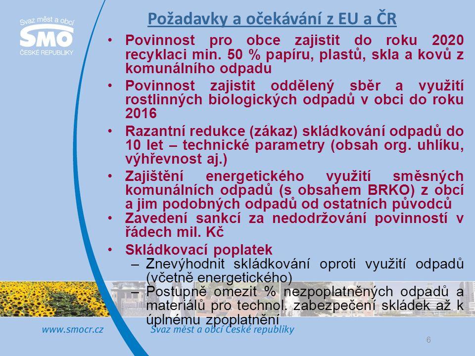 Požadavky a očekávání z EU a ČR