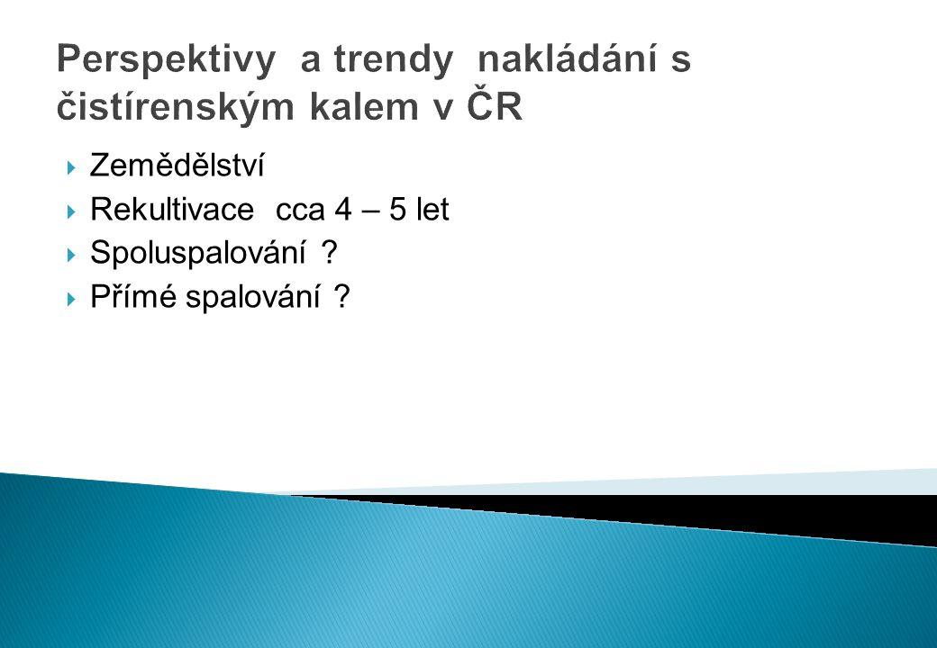 Perspektivy a trendy nakládání s čistírenským kalem v ČR