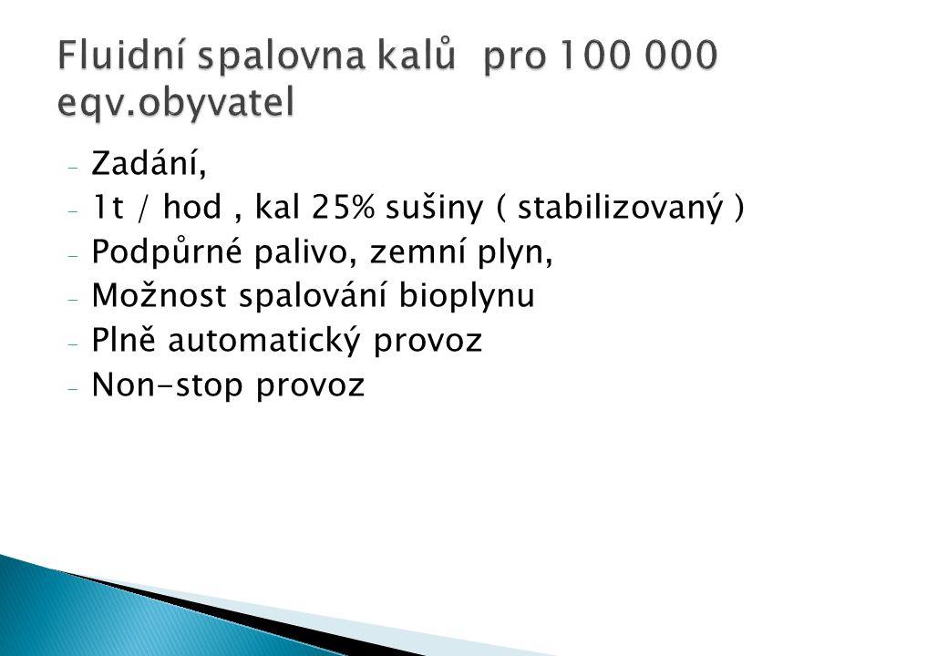 Fluidní spalovna kalů pro 100 000 eqv.obyvatel