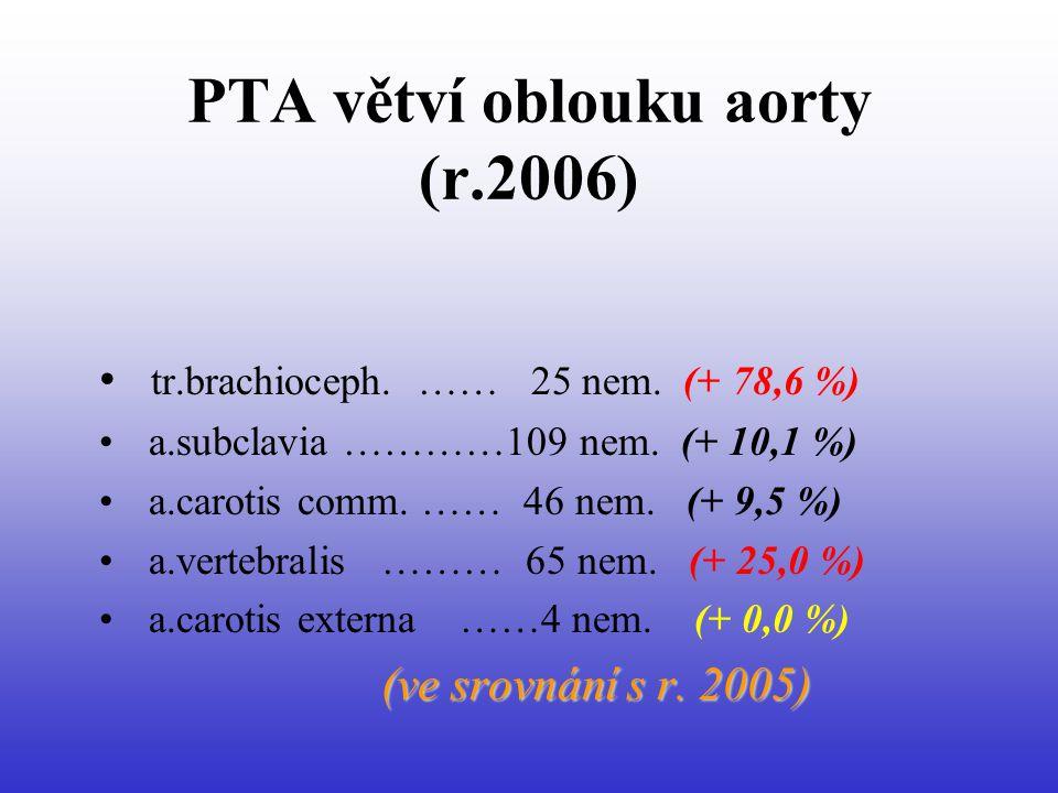 PTA větví oblouku aorty (r.2006)