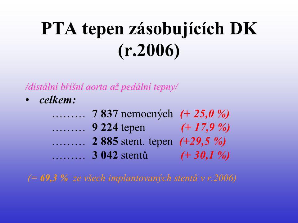 PTA tepen zásobujících DK (r.2006)