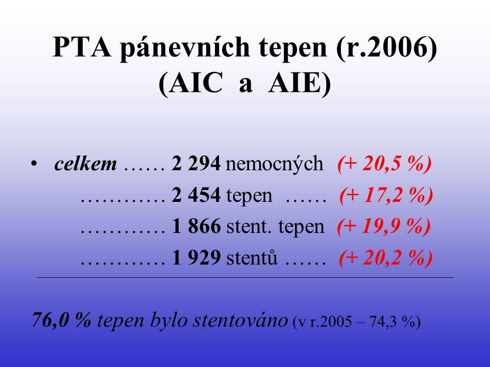 PTA pánevních tepen (r.2006) (AIC a AIE)