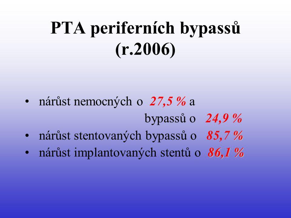 PTA periferních bypassů (r.2006)