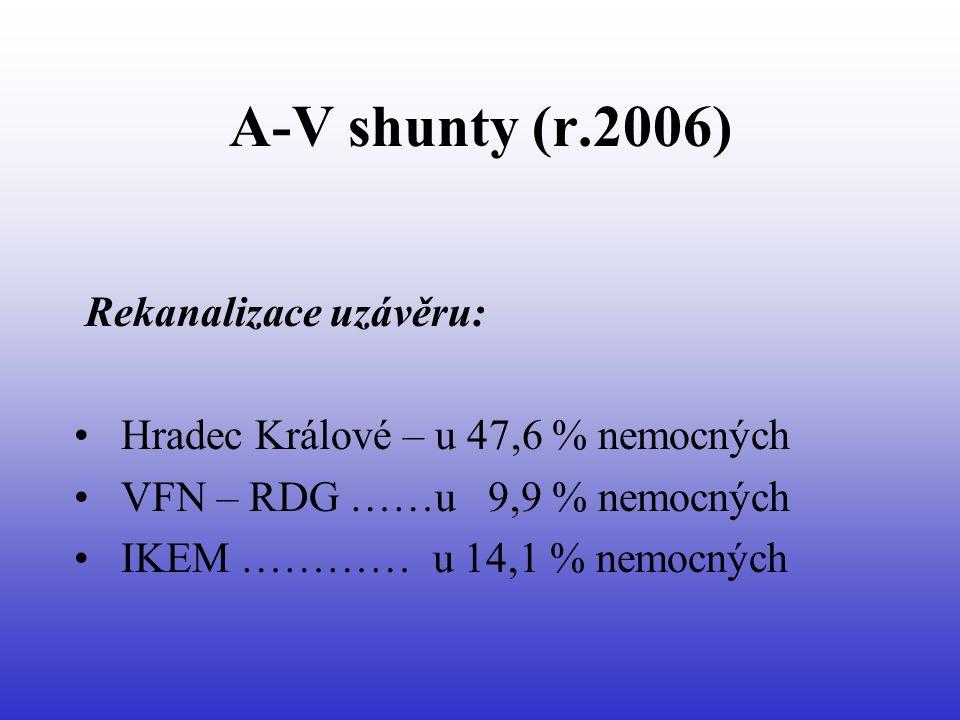 A-V shunty (r.2006) Rekanalizace uzávěru: