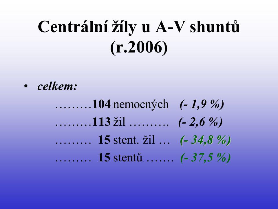 Centrální žíly u A-V shuntů (r.2006)