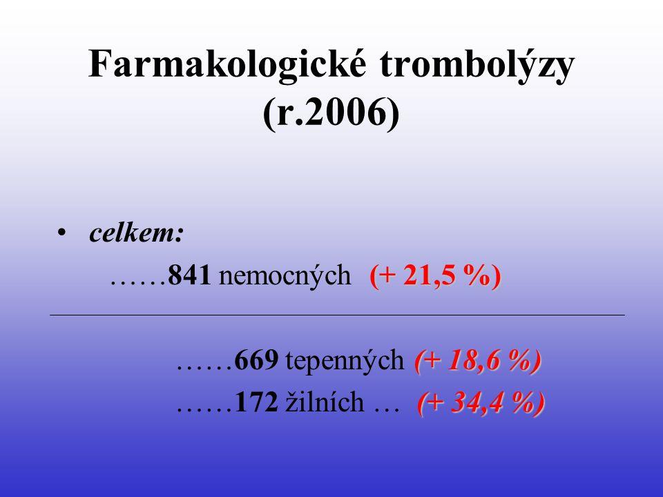 Farmakologické trombolýzy (r.2006)
