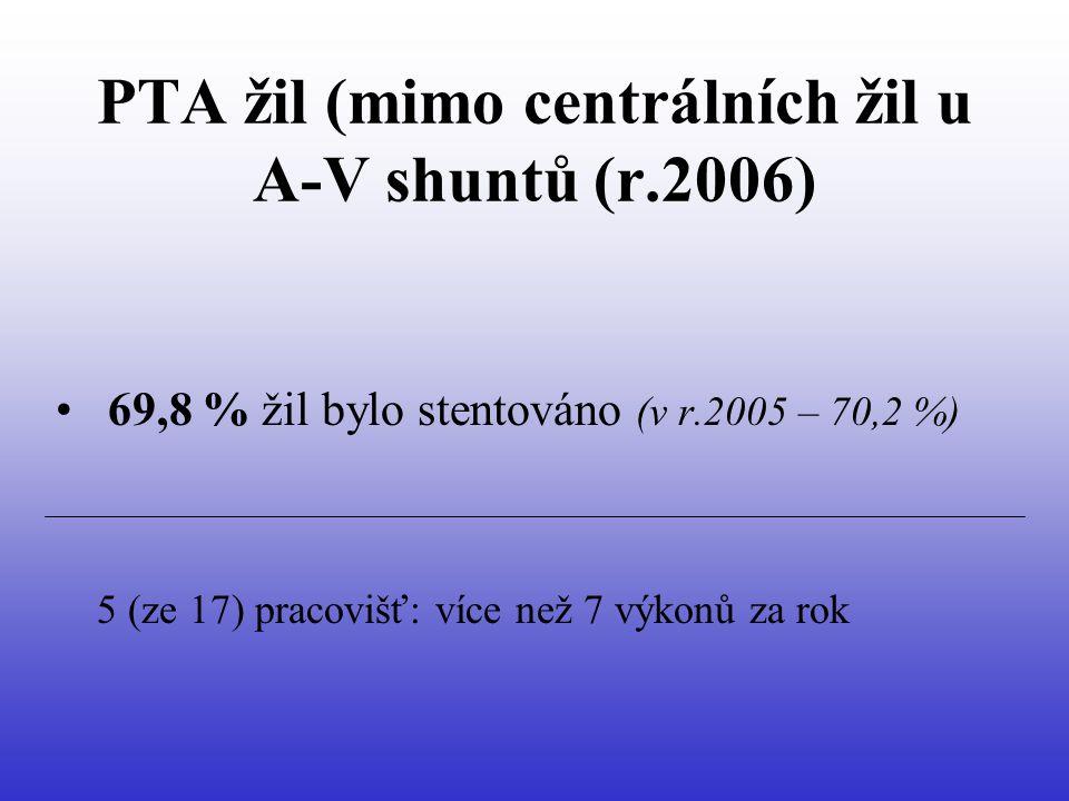 PTA žil (mimo centrálních žil u A-V shuntů (r.2006)