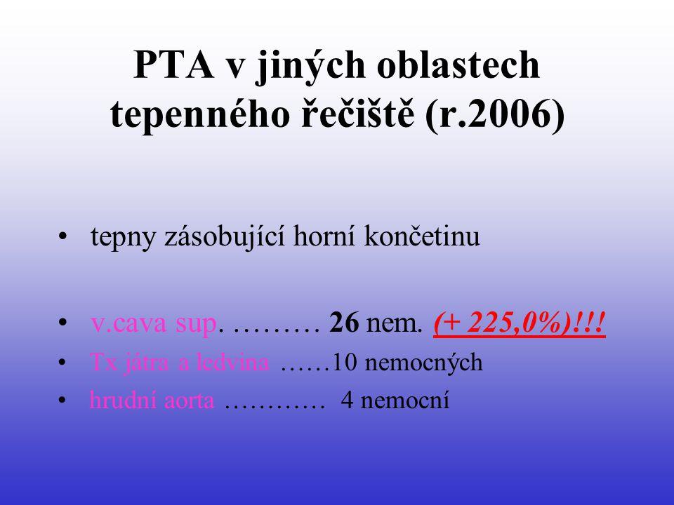 PTA v jiných oblastech tepenného řečiště (r.2006)