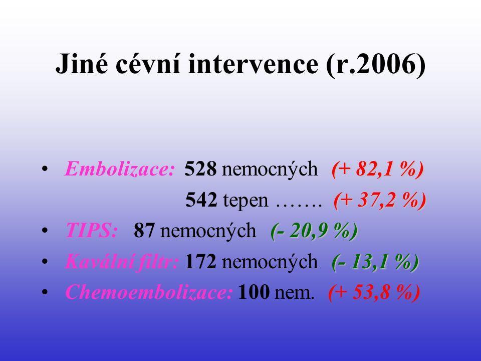 Jiné cévní intervence (r.2006)