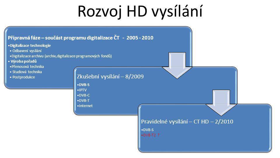 Rozvoj HD vysílání Zkušební vysílání – 8/2009