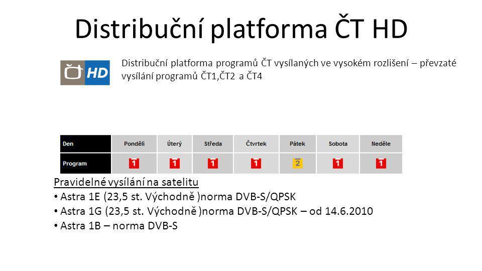 Distribuční platforma ČT HD