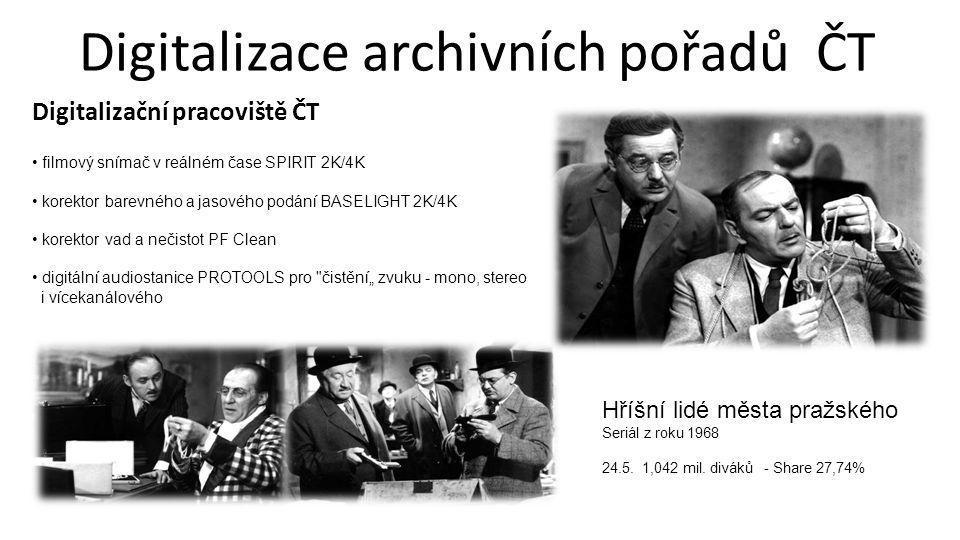 Digitalizace archivních pořadů ČT