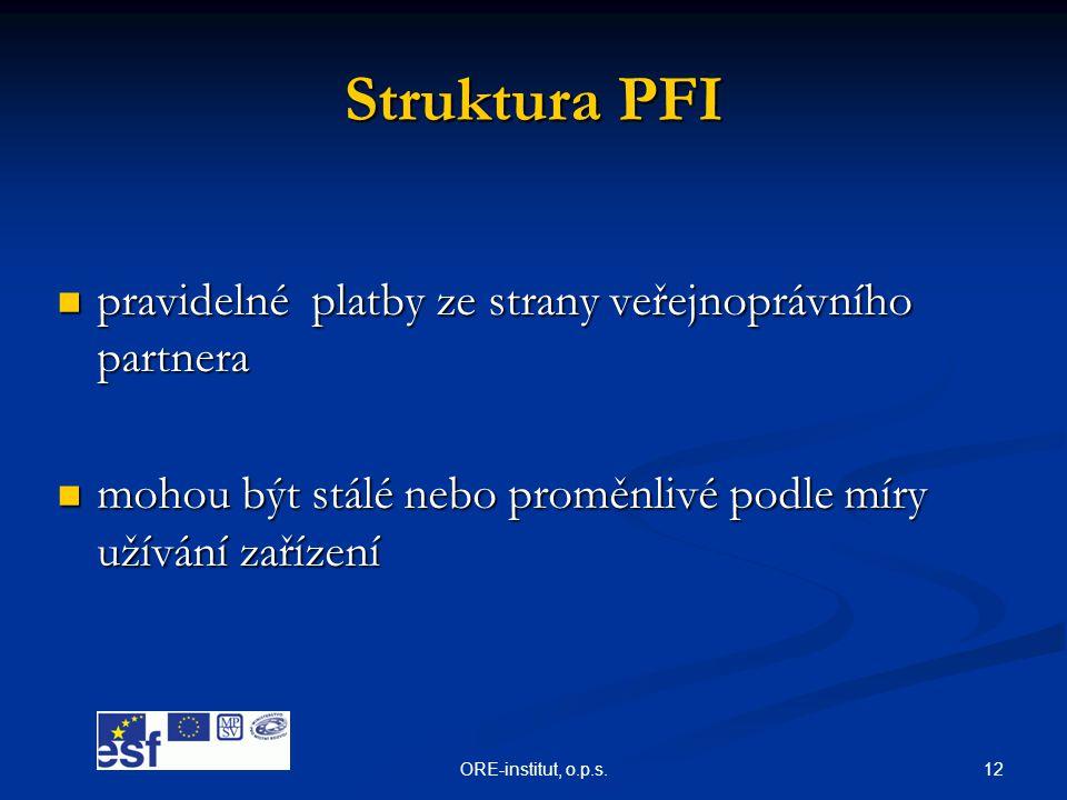 Struktura PFI pravidelné platby ze strany veřejnoprávního partnera