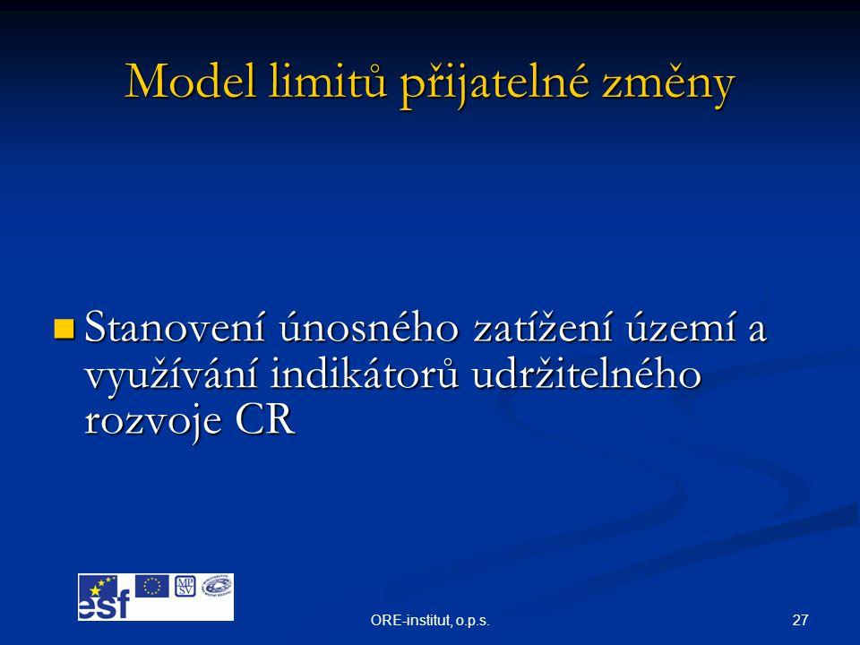 Model limitů přijatelné změny