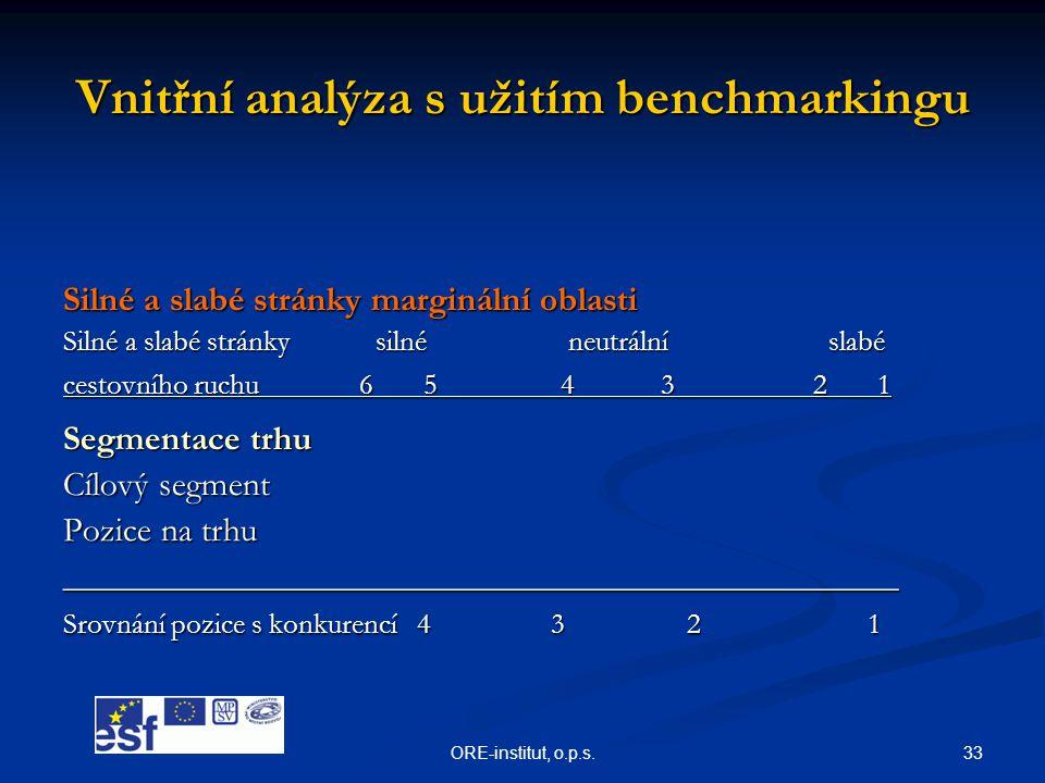 Vnitřní analýza s užitím benchmarkingu