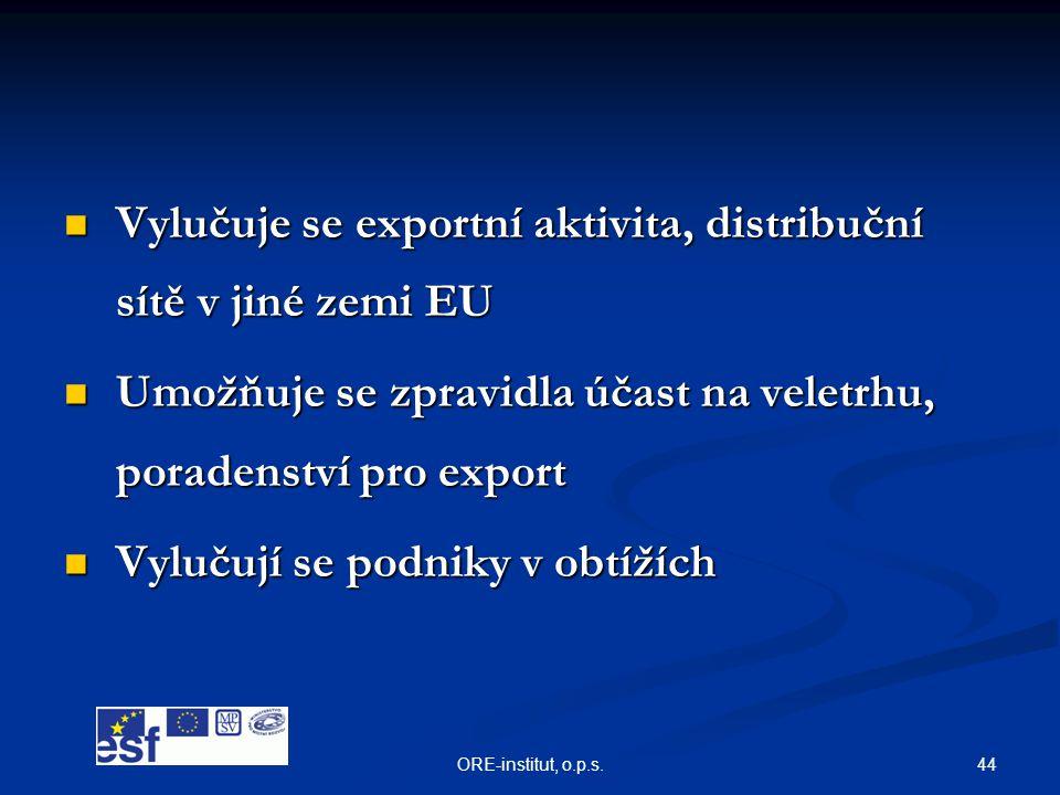 Vylučuje se exportní aktivita, distribuční sítě v jiné zemi EU