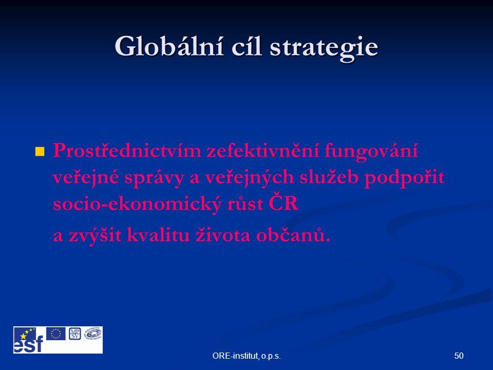 Globální cíl strategie