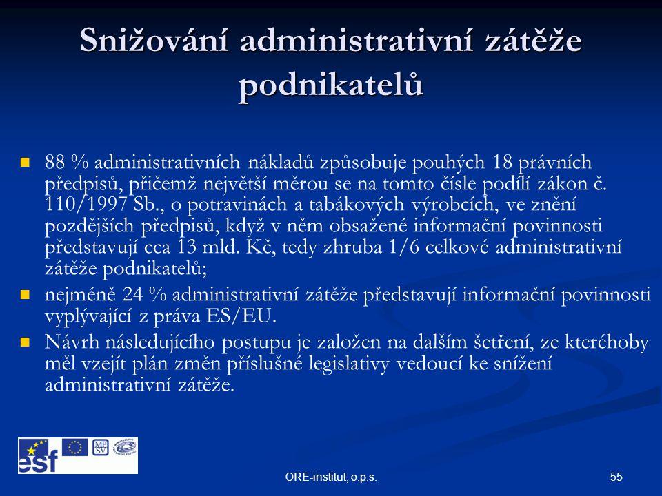 Snižování administrativní zátěže podnikatelů