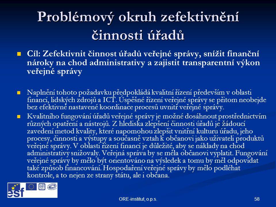 Problémový okruh zefektivnění činnosti úřadů