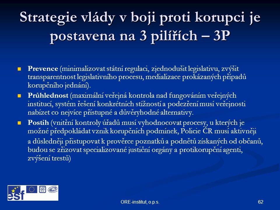 Strategie vlády v boji proti korupci je postavena na 3 pilířích – 3P