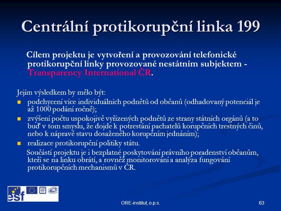 Centrální protikorupční linka 199