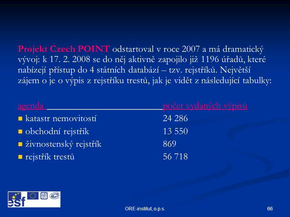 agenda počet vydaných výpisů katastr nemovitostí 24 286