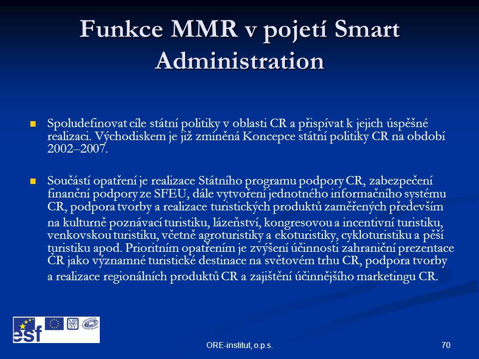 Funkce MMR v pojetí Smart Administration