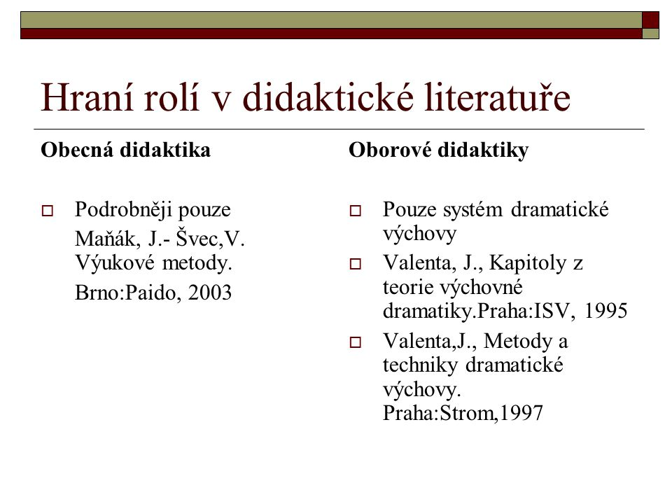 Hraní rolí v didaktické literatuře