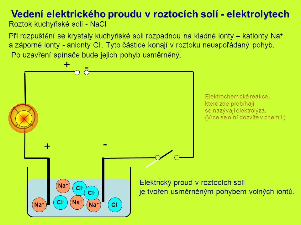 + - - + Vedení elektrického proudu v roztocích solí - elektrolytech