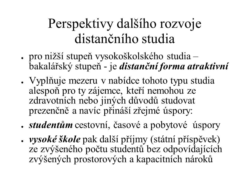 Perspektivy dalšího rozvoje distančního studia