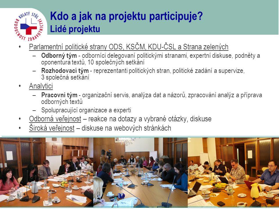 Kdo a jak na projektu participuje Lidé projektu