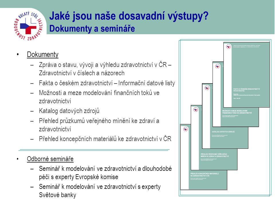 Jaké jsou naše dosavadní výstupy Dokumenty a semináře