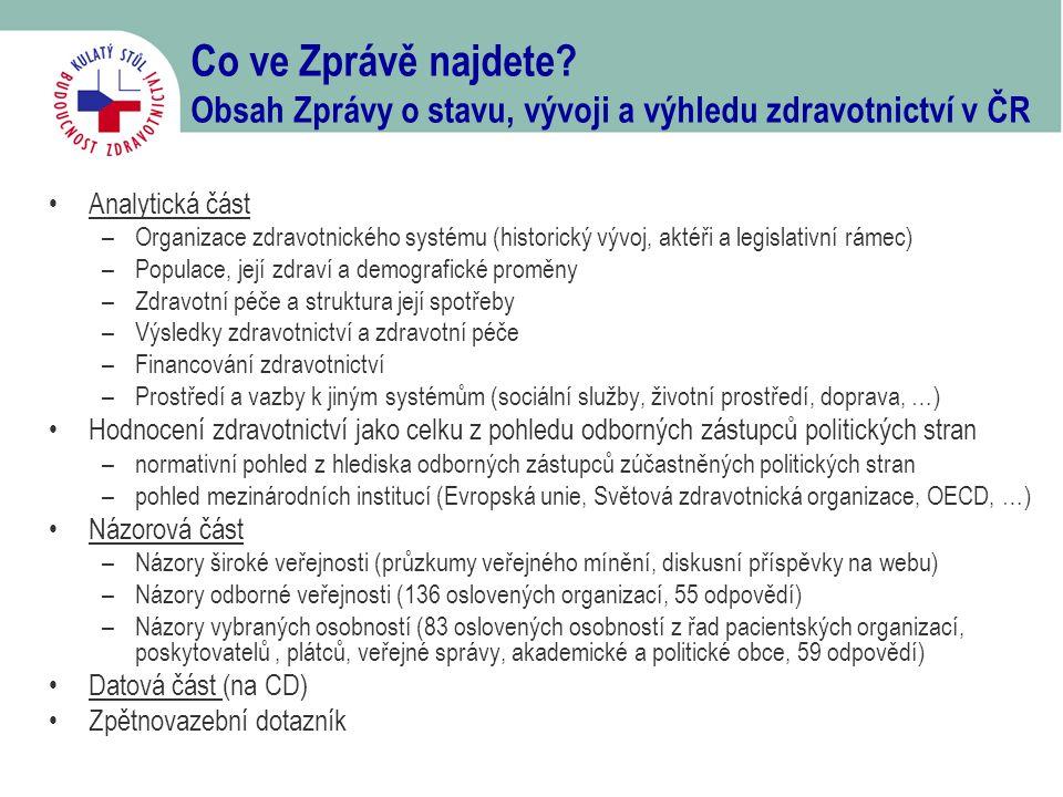 Co ve Zprávě najdete Obsah Zprávy o stavu, vývoji a výhledu zdravotnictví v ČR