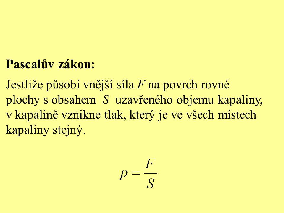 Pascalův zákon: Jestliže působí vnější síla F na povrch rovné