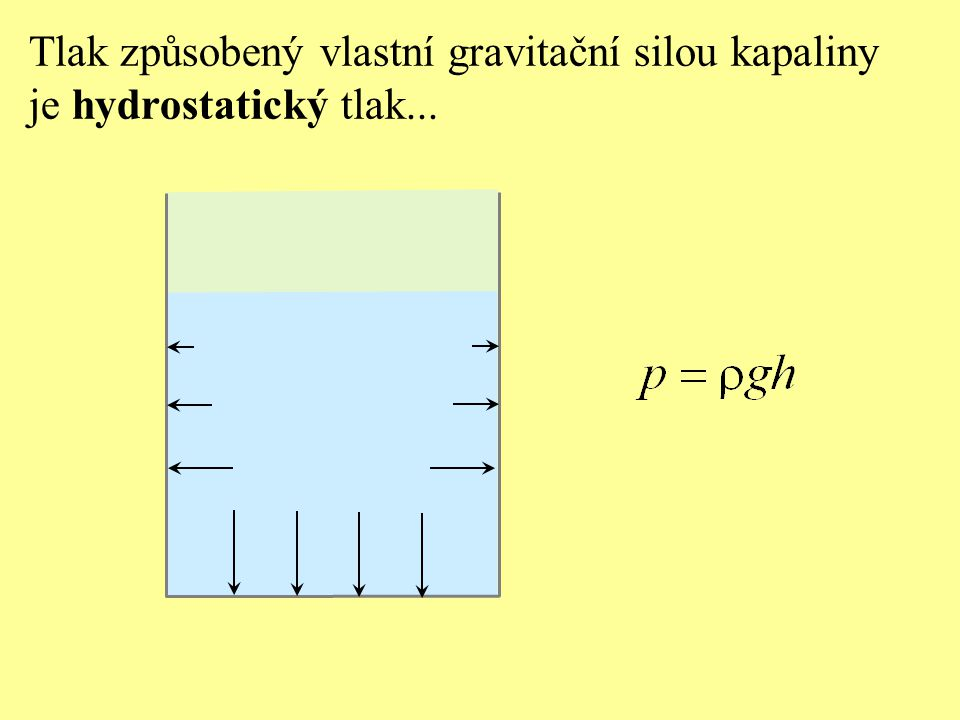 Tlak způsobený vlastní gravitační silou kapaliny